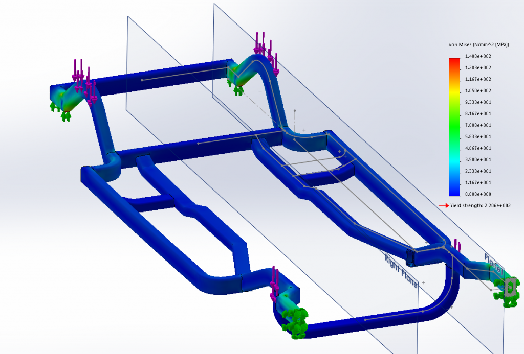 Finite Element Analysis - Chassis